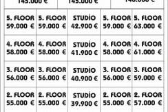 Apartments For Sale in Alanya / Mahmutlar
